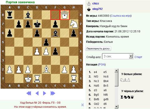 Чесс самара шахматы онлайн стала образом жизни, то здесь