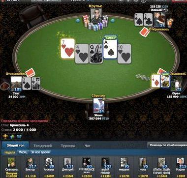 Игра в покер онлайн бесплатно