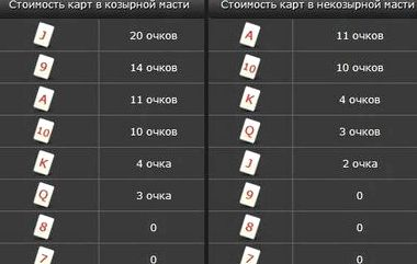 Правила игры в деберц вдвоем