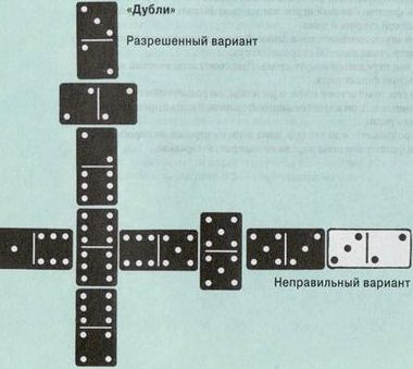 Правила игры в домино для начинающих