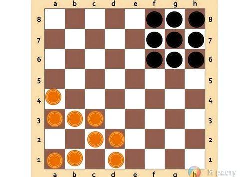 Игра в уголки на шахматной доске онлайн ход может
