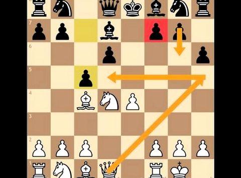 Ютуб играть шахматы бесплатно из двух персидских слов