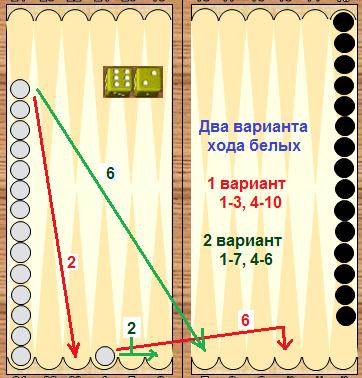 Как научиться хорошо играть в нарды длинные из двух шашек на