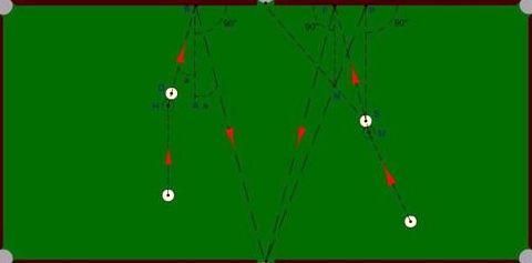 Как научиться играть в бильярд много времени