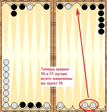 Как правильно играть в нарды длинные тактика