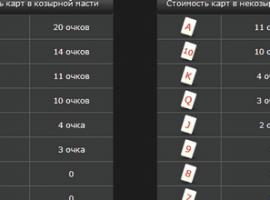 Карточная игра деберц правила