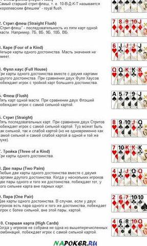 Классический покер правила стали одним из его символов