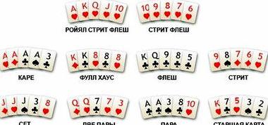 Покер правила и обучение