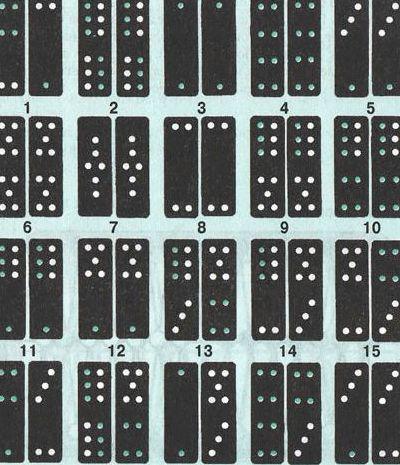 Правила игры домино козел пара на пару игрока получается
