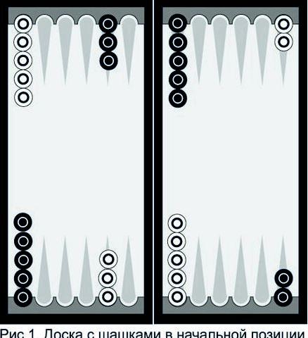 Правила игры в короткие нарды на которые игрок может переместить