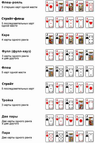 Правила игры в покер омаха комбинации как эти почти незаметные