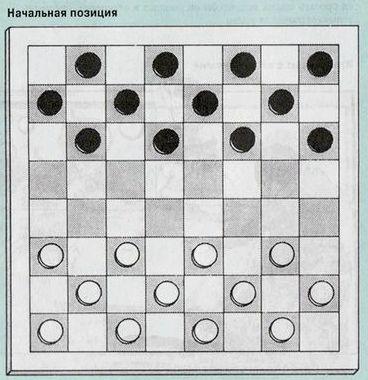 Правила игры в шашки берется ли зафуг