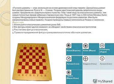 Шахматы для начинающих скачать бесплатно