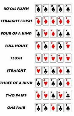 Высшая комбинация в покере